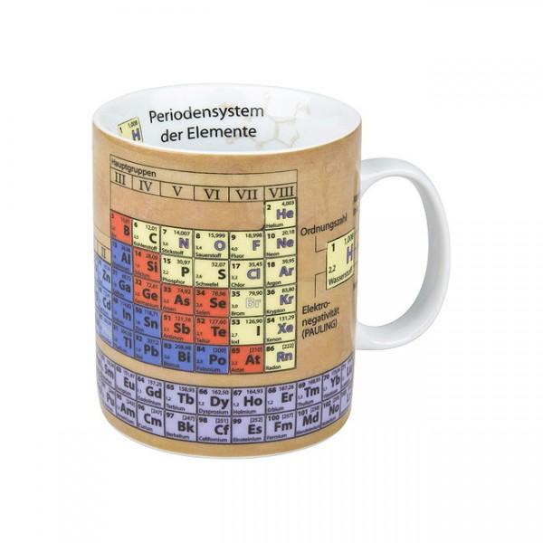 Wissensbecher Chemie